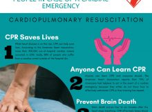 Dennis Begos_Why You Should Learn CPR and How it Benefits People in Case of a Cardiac Emergency