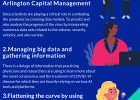 Arlington Capital Management